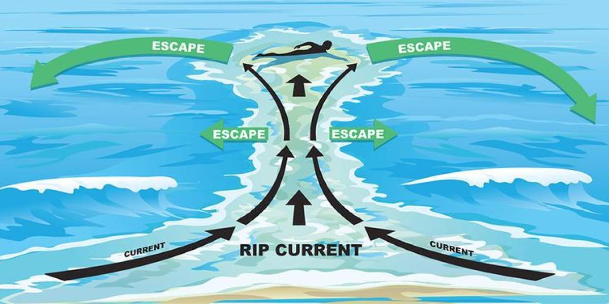 escape-rip-currents